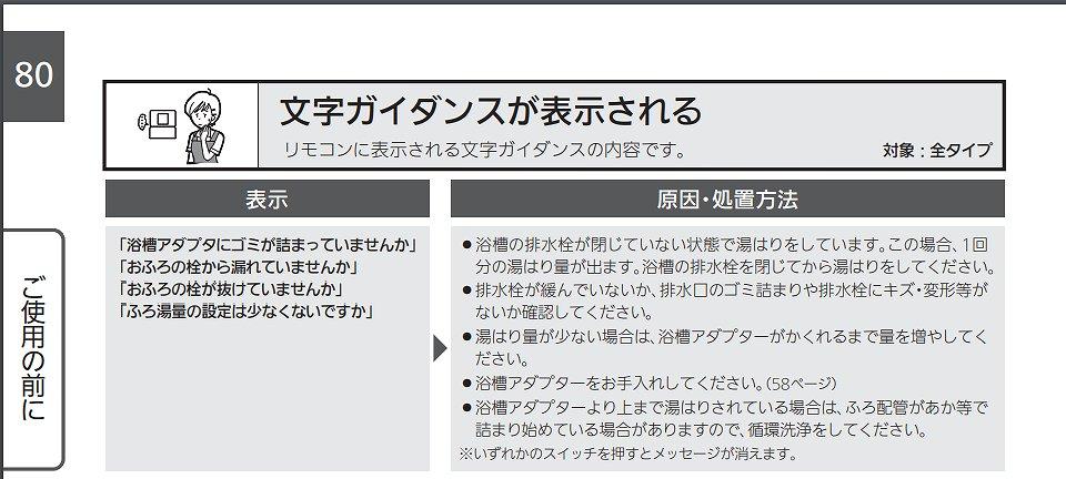 三菱エコキュートのエラー不具合の表示