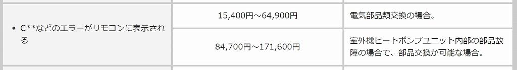 三菱電機 三菱エコキュート 修理料金の目安